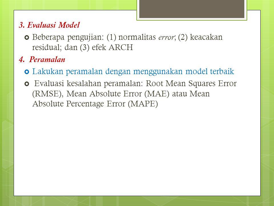3. Evaluasi Model Beberapa pengujian: (1) normalitas error; (2) keacakan residual; dan (3) efek ARCH.