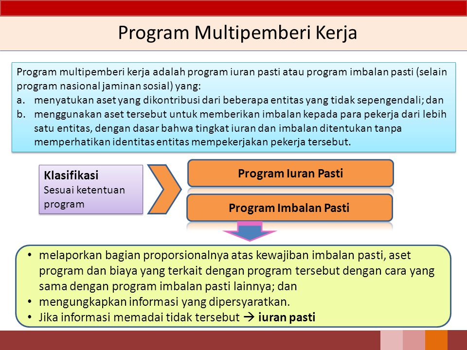 Program Multipemberi Kerja