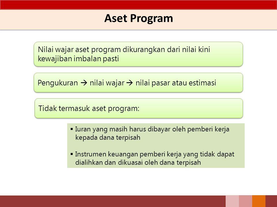 Aset Program Nilai wajar aset program dikurangkan dari nilai kini kewajiban imbalan pasti. Pengukuran  nilai wajar  nilai pasar atau estimasi.