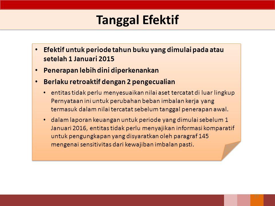 Tanggal Efektif Efektif untuk periode tahun buku yang dimulai pada atau setelah 1 Januari 2015. Penerapan lebih dini diperkenankan.