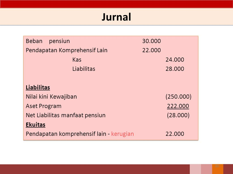 Jurnal Beban pensiun 30.000 Pendapatan Komprehensif Lain 22.000