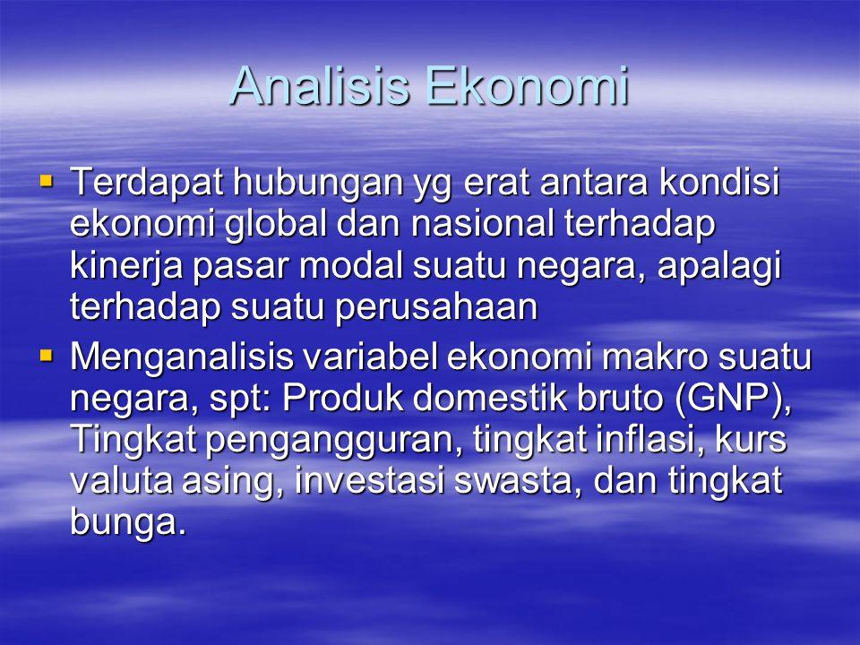 Analisis Ekonomi