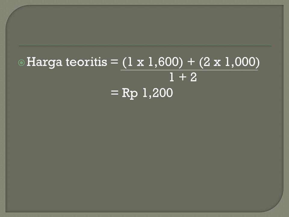 Harga teoritis = (1 x 1,600) + (2 x 1,000)