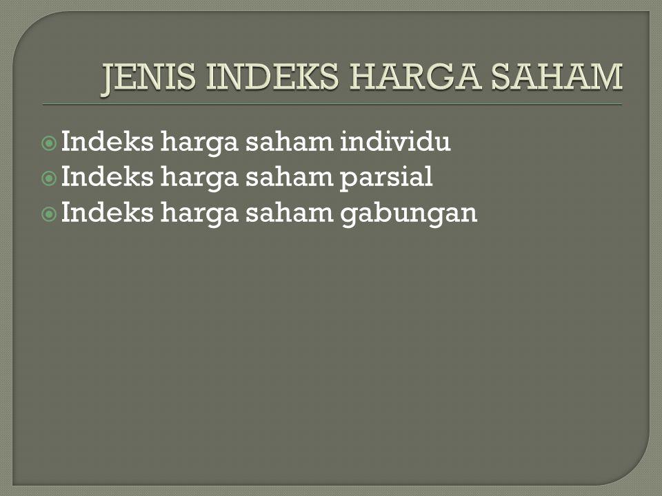 JENIS INDEKS HARGA SAHAM