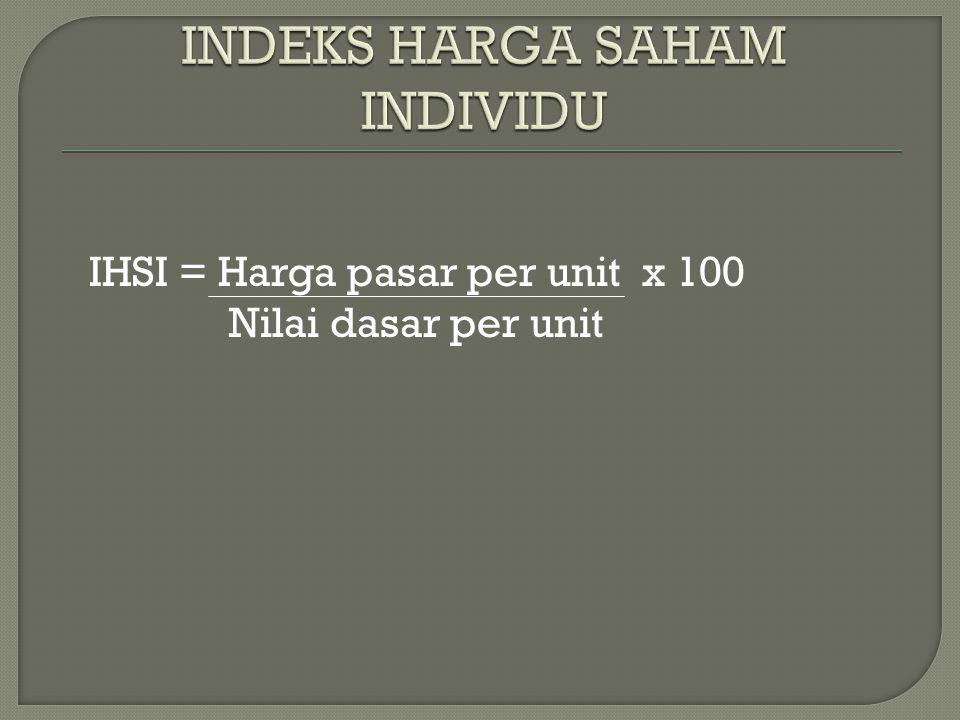 INDEKS HARGA SAHAM INDIVIDU