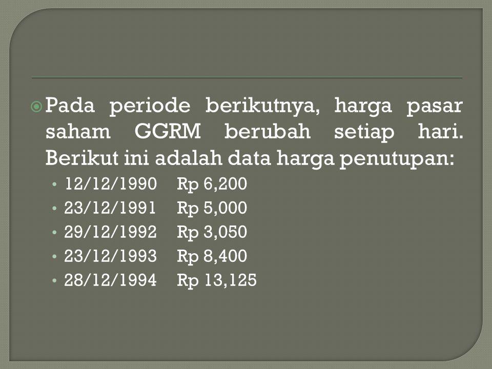 Pada periode berikutnya, harga pasar saham GGRM berubah setiap hari