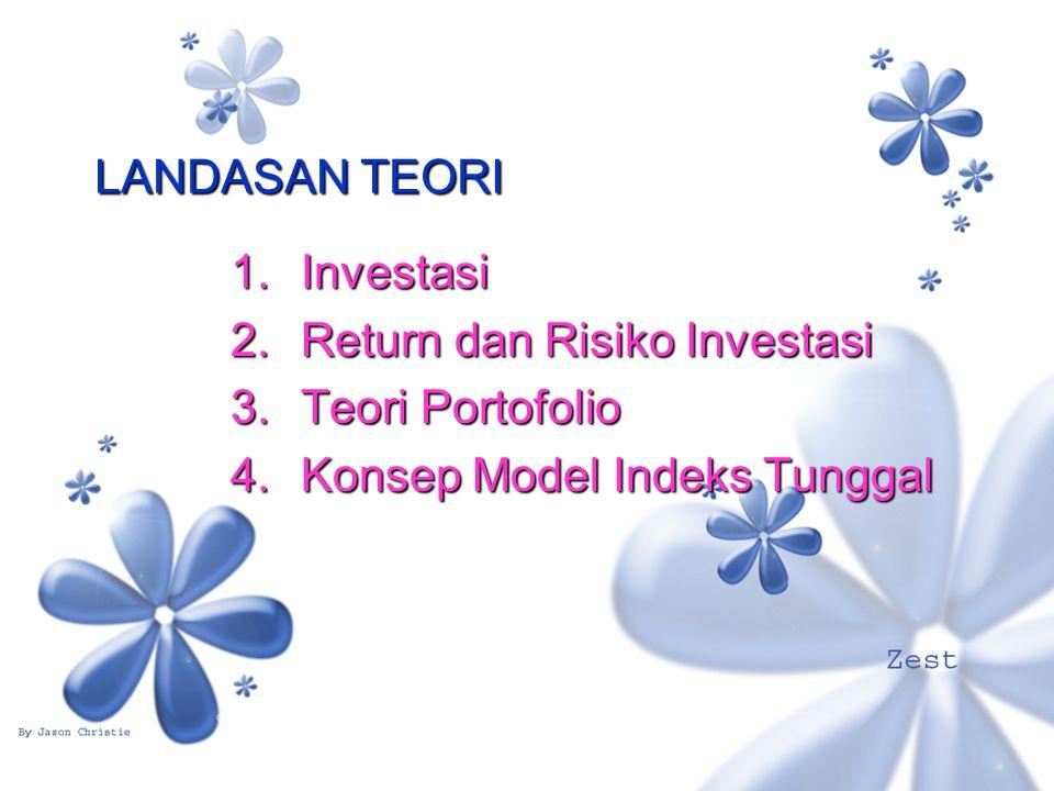 LANDASAN TEORI 1. Investasi. 2. Return dan Risiko Investasi.