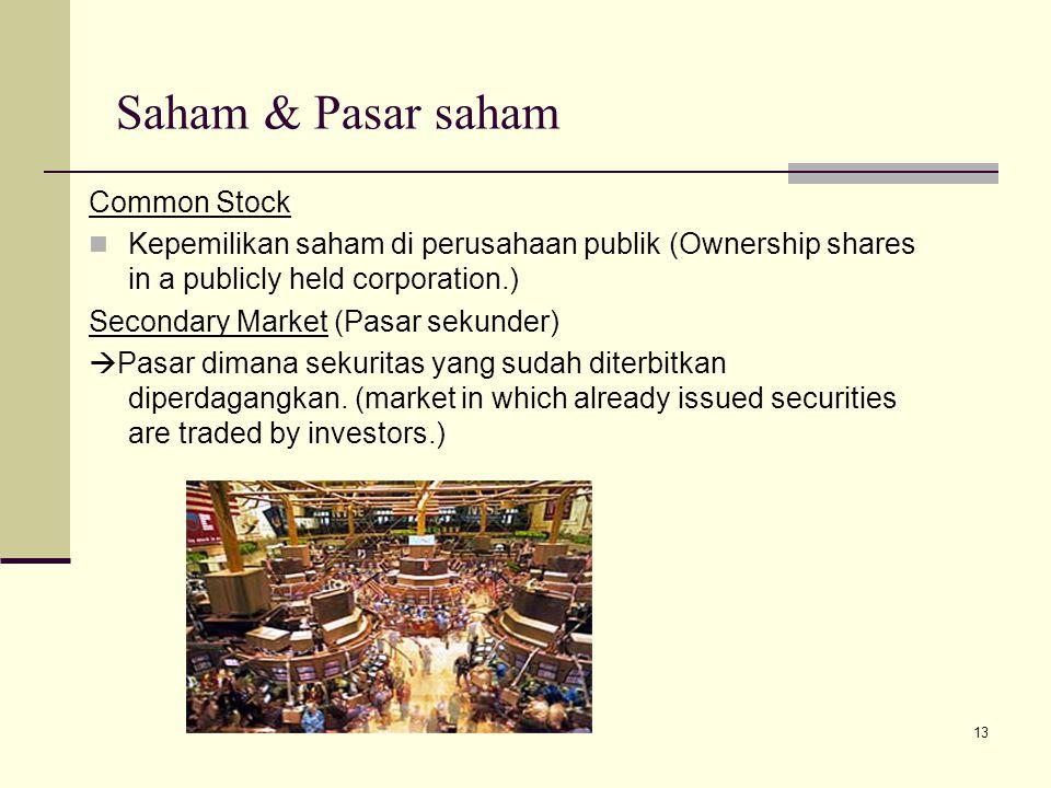 Saham & Pasar saham Common Stock
