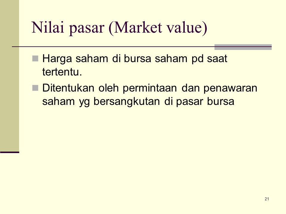 Nilai pasar (Market value)