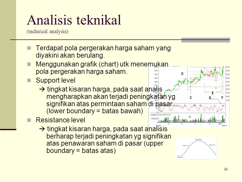 Analisis teknikal (technical analysis)