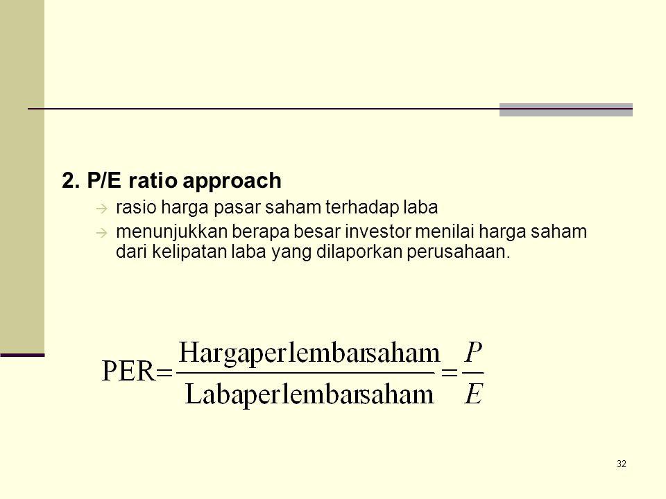 2. P/E ratio approach rasio harga pasar saham terhadap laba