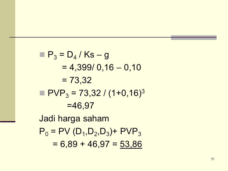 P3 = D4 / Ks – g = 4,399/ 0,16 – 0,10. = 73,32. PVP3 = 73,32 / (1+0,16)3. =46,97. Jadi harga saham.