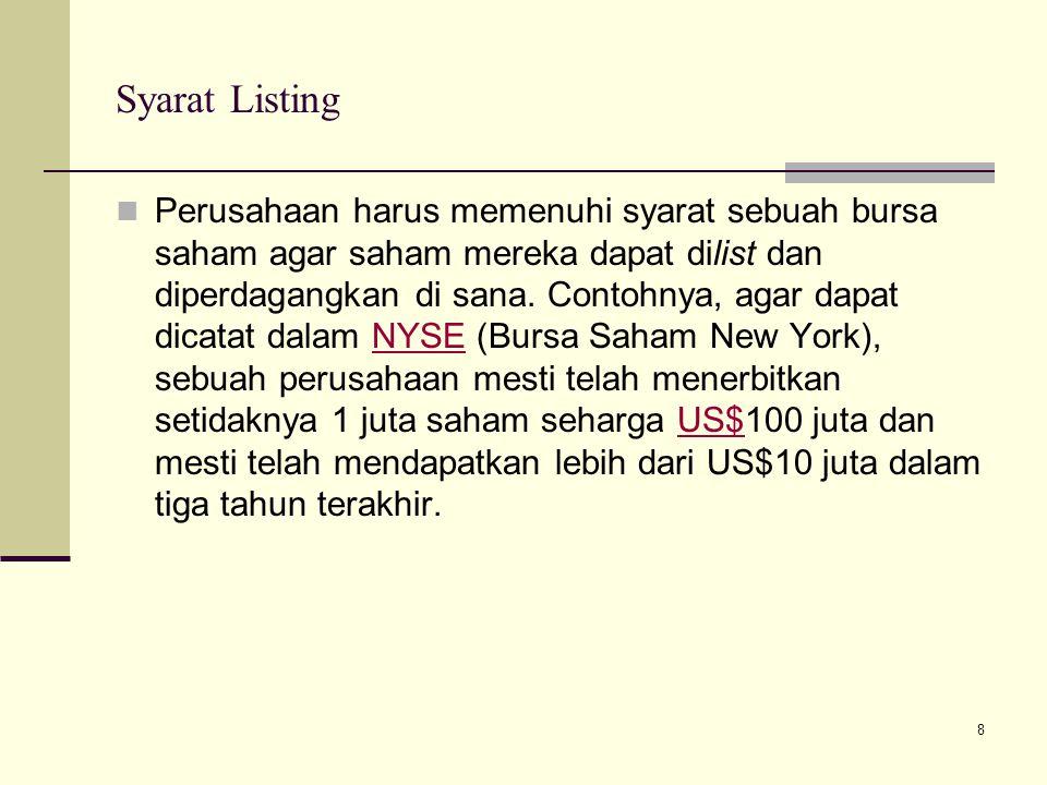 Syarat Listing