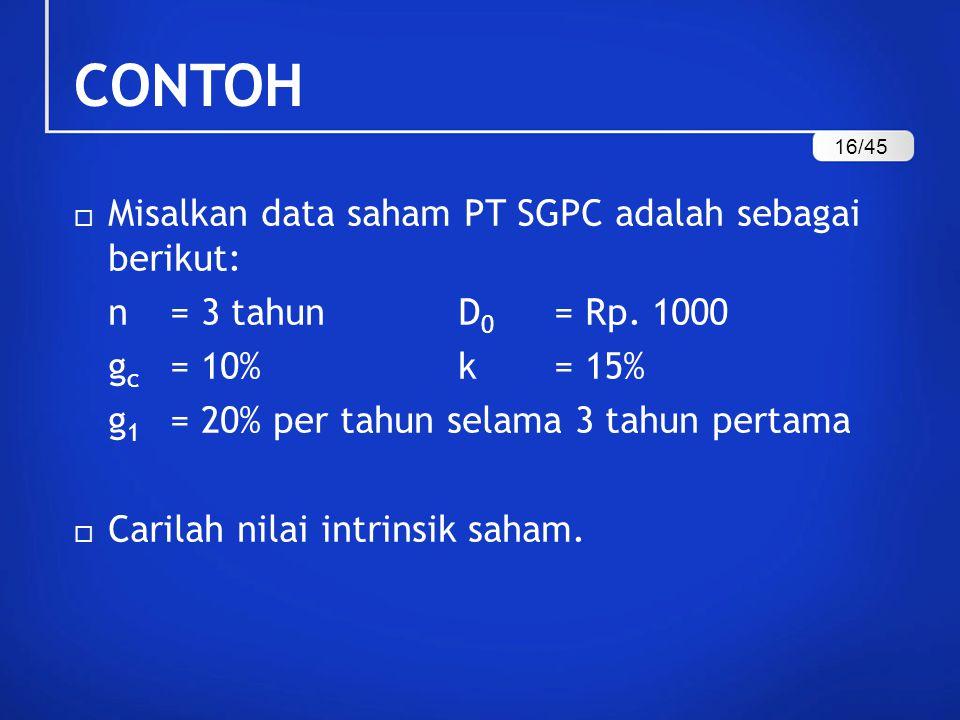 CONTOH Misalkan data saham PT SGPC adalah sebagai berikut: