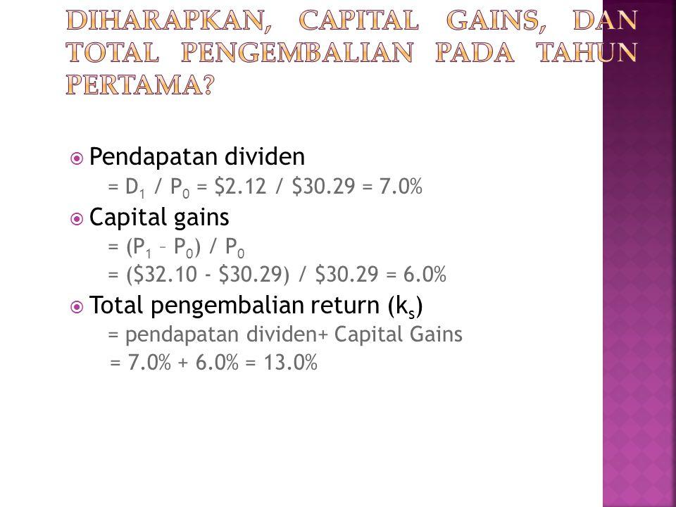 Berapa pendapatan dividen yang diharapkan, capital gains, dan total pengembalian pada tahun pertama