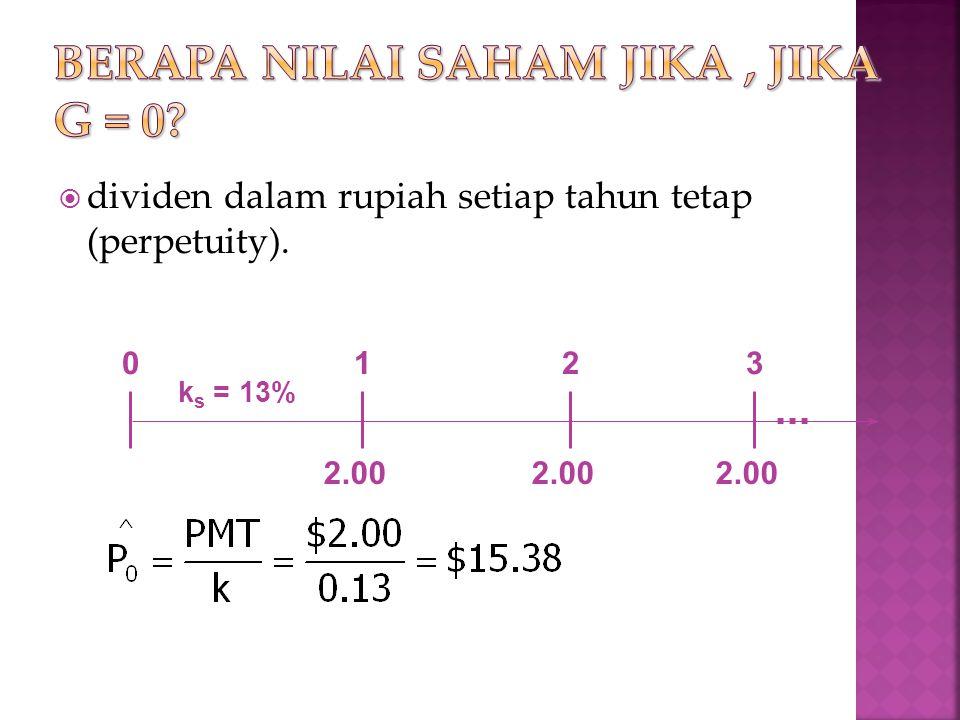 Berapa nilai saham jika , jika g = 0