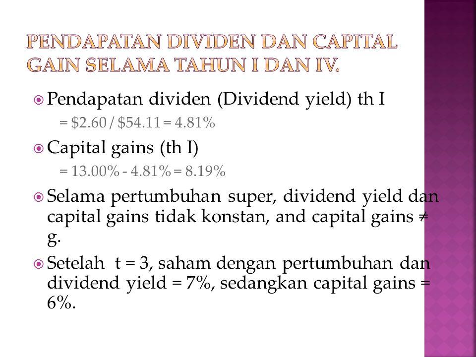 Pendapatan dividen dan capital gain selama tahun I dan IV.