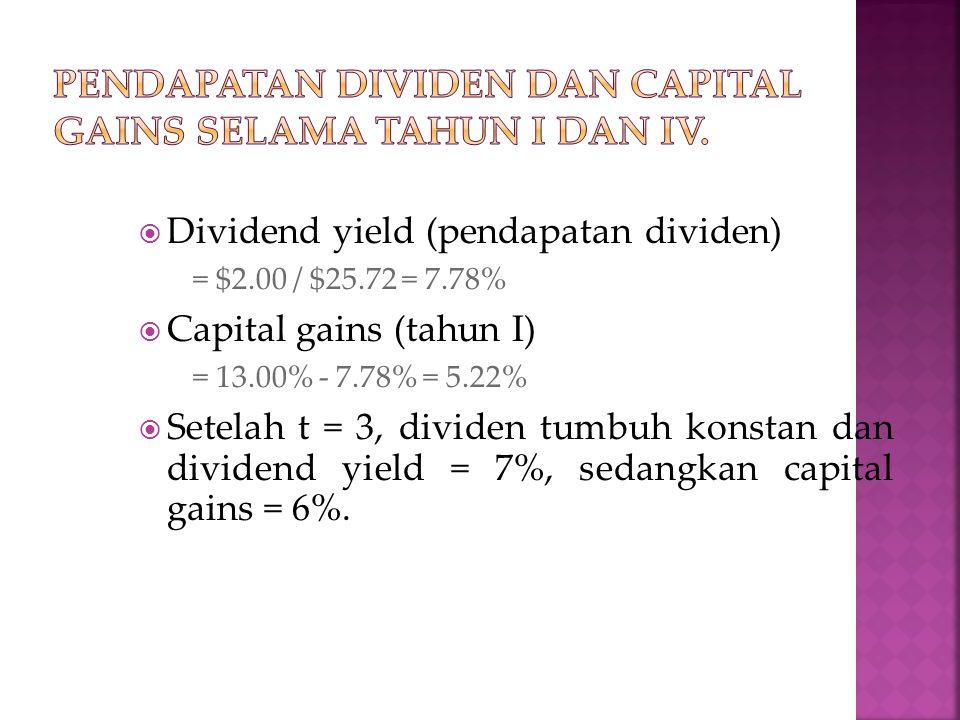Pendapatan dividen dan capital gains selama tahun I dan IV.
