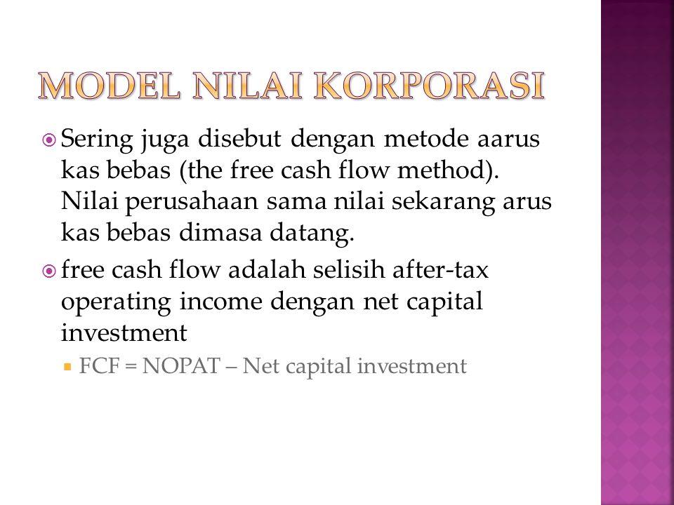 Model nilai korporasi