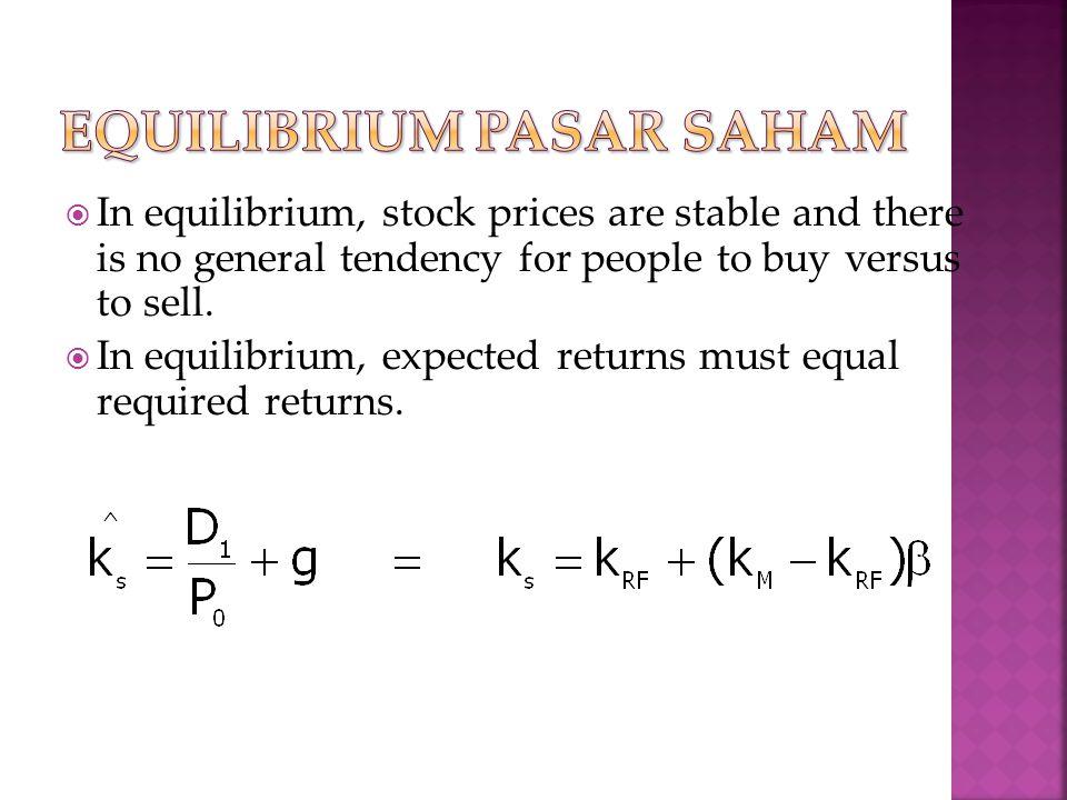 Equilibrium pasar saham