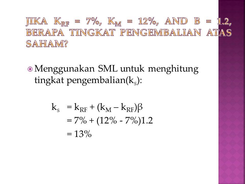 jika kRF = 7%, kM = 12%, and β = 1.2, berapa tingkat pengembalian atas saham