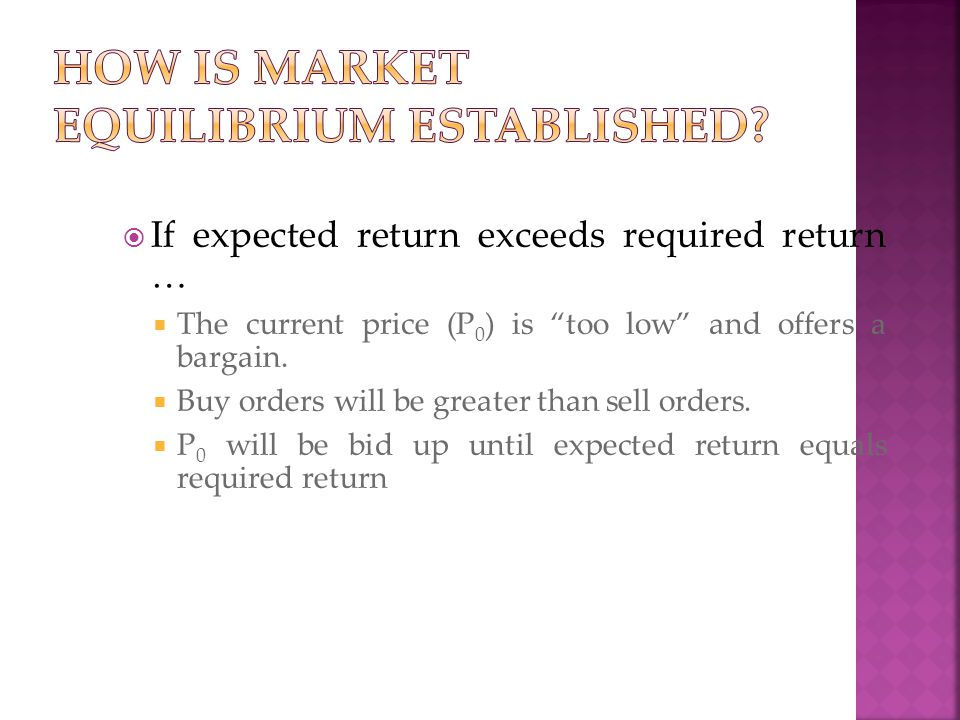 How is market equilibrium established