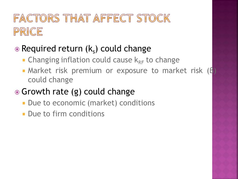Factors that affect stock price