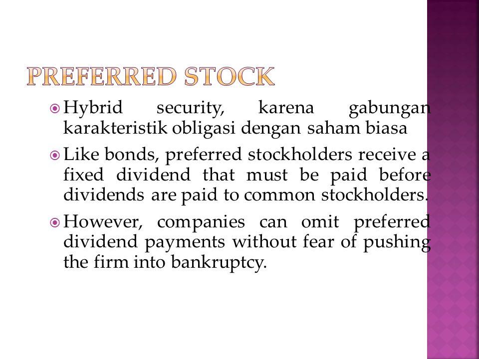 Preferred stock Hybrid security, karena gabungan karakteristik obligasi dengan saham biasa.