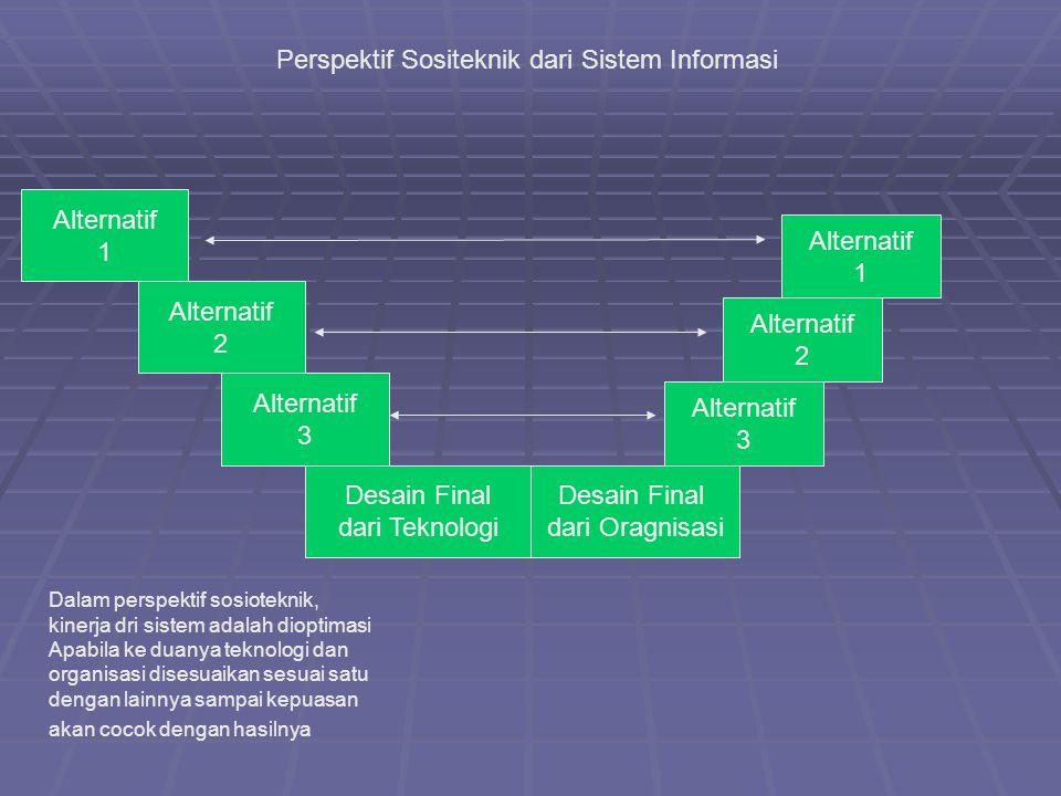 Perspektif Sositeknik dari Sistem Informasi