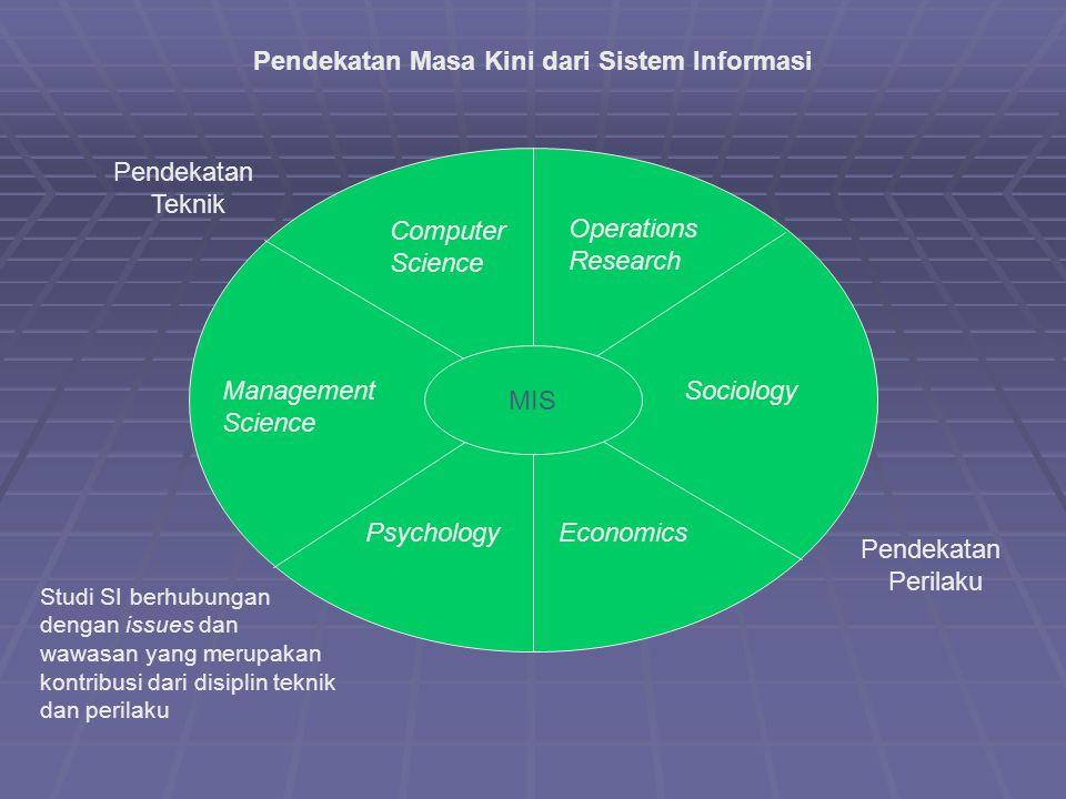 Pendekatan Masa Kini dari Sistem Informasi