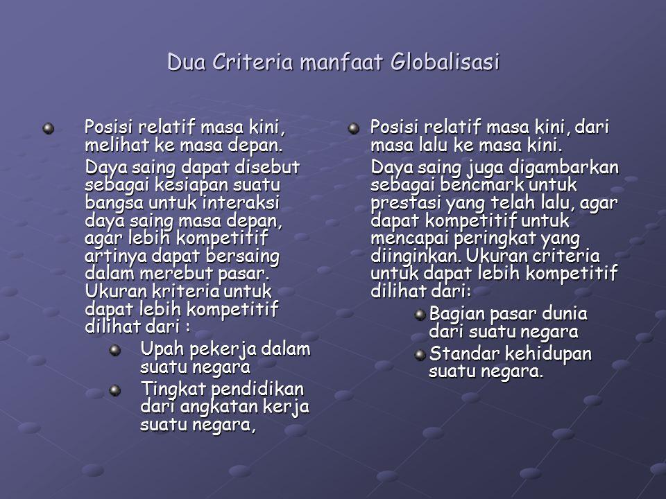 Dua Criteria manfaat Globalisasi