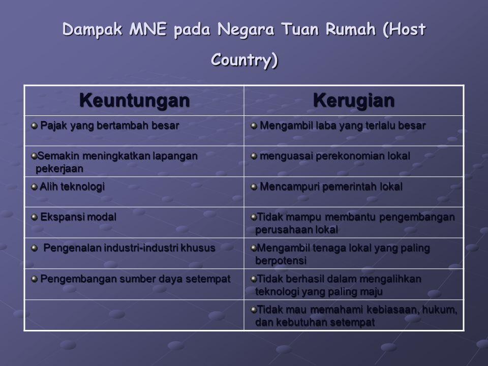 Dampak MNE pada Negara Tuan Rumah (Host Country)