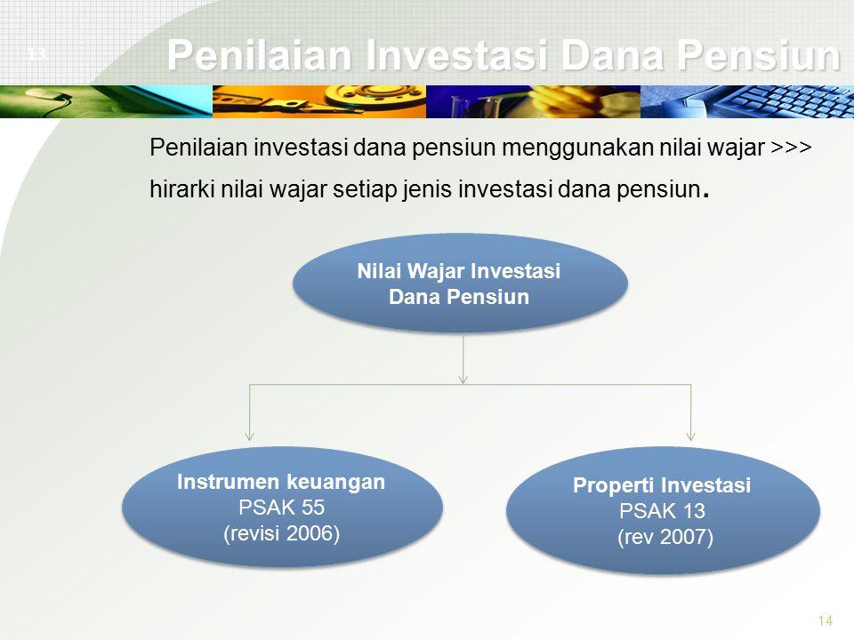 Penilaian Investasi Dana Pensiun