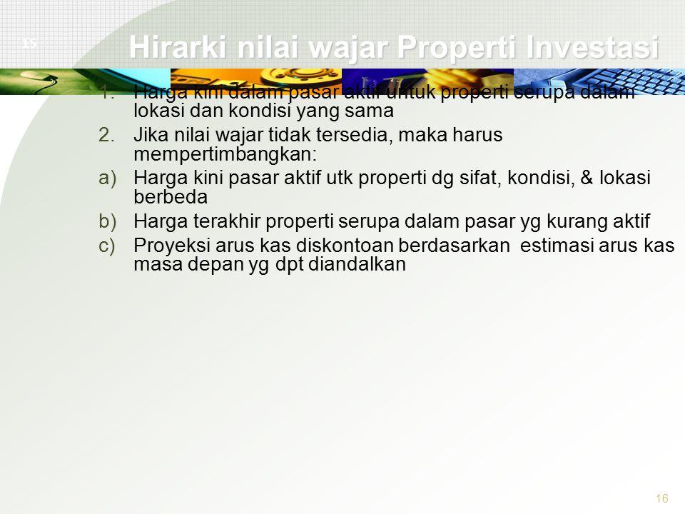 Hirarki nilai wajar Properti Investasi
