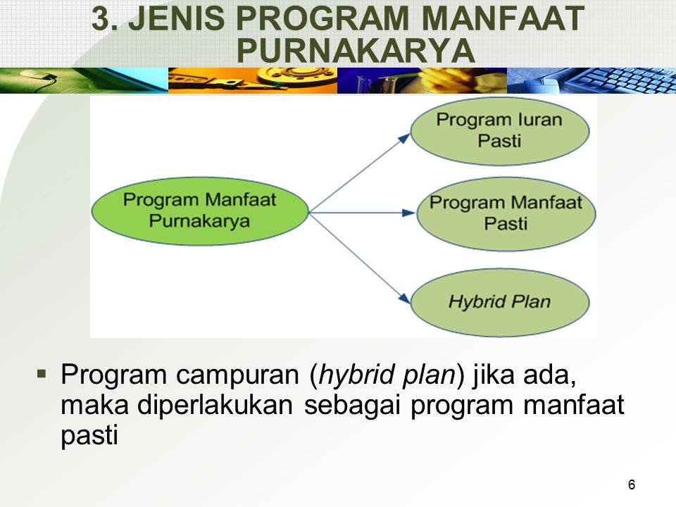 3. JENIS PROGRAM MANFAAT PURNAKARYA