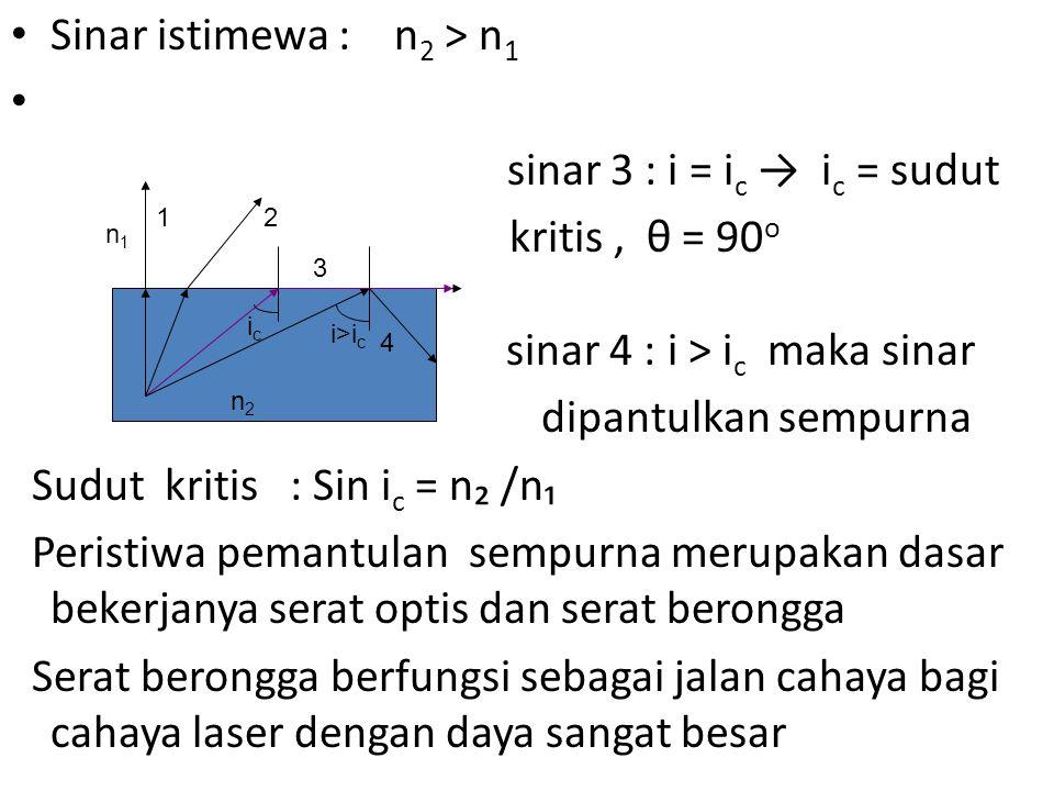 Sinar istimewa : n2 > n1 sinar 3 : i = ic → ic = sudut