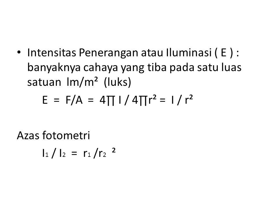Intensitas Penerangan atau Iluminasi ( E ) : banyaknya cahaya yang tiba pada satu luas satuan lm/m² (luks)