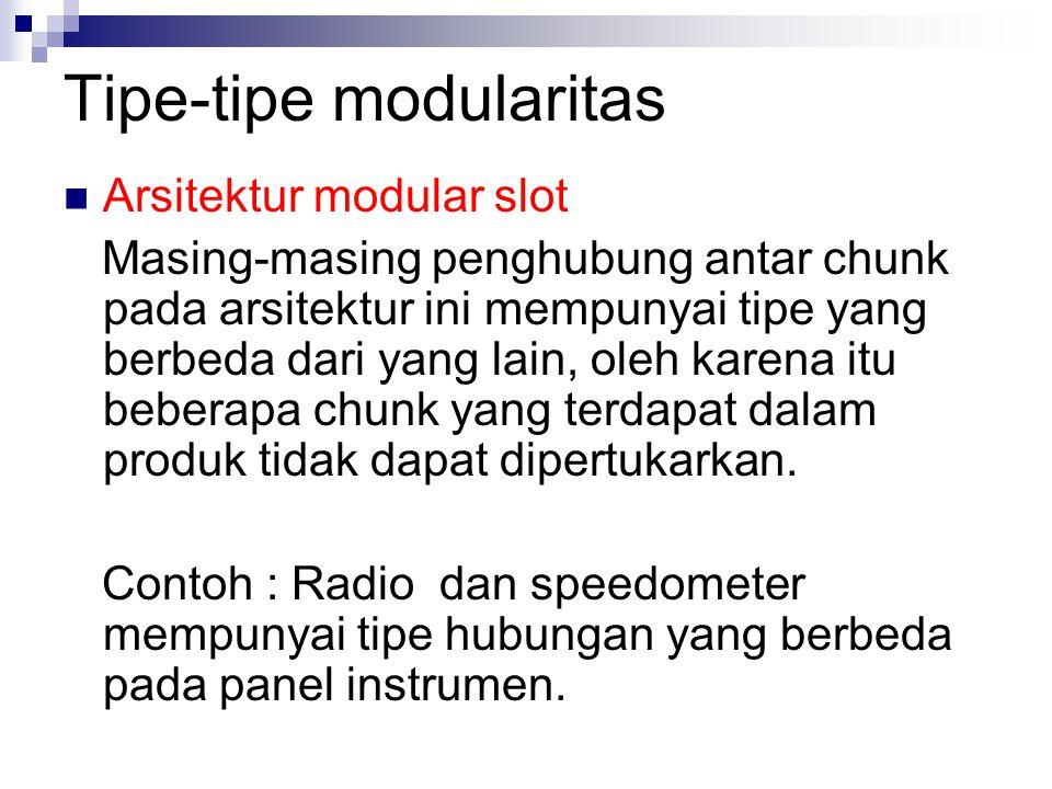 Tipe-tipe modularitas
