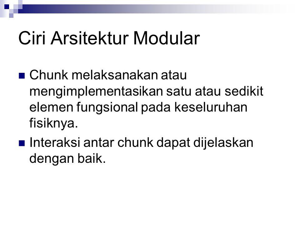 Ciri Arsitektur Modular