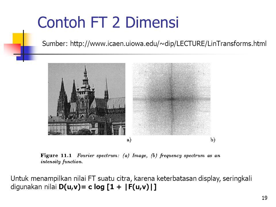 Contoh FT 2 Dimensi Sumber: http://www. icaen. uiowa