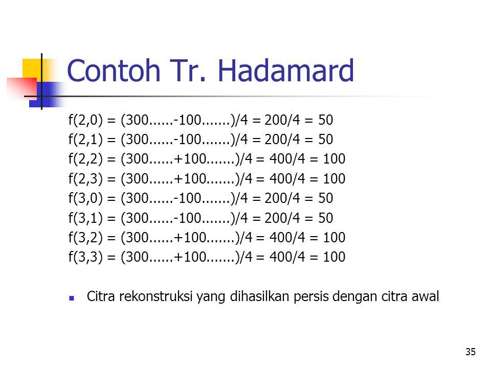 Contoh Tr. Hadamard f(2,0) = (300......-100.......)/4 = 200/4 = 50
