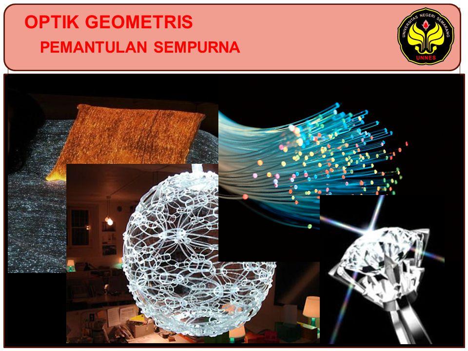 OPTIK GEOMETRIS PEMANTULAN SEMPURNA