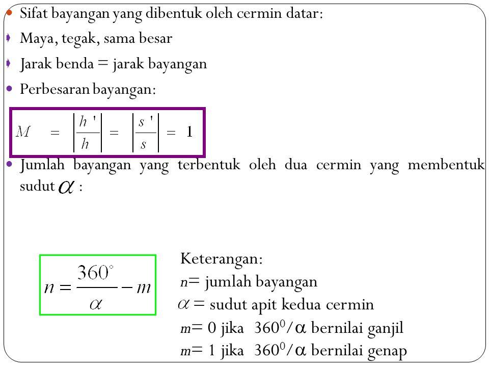 = sudut apit kedua cermin m= 0 jika 3600/ bernilai ganjil