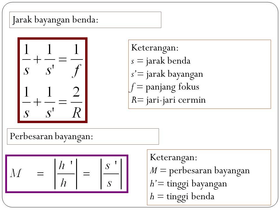 Jarak bayangan benda: Keterangan: s = jarak benda. s'= jarak bayangan. f = panjang fokus. R= jari-jari cermin.