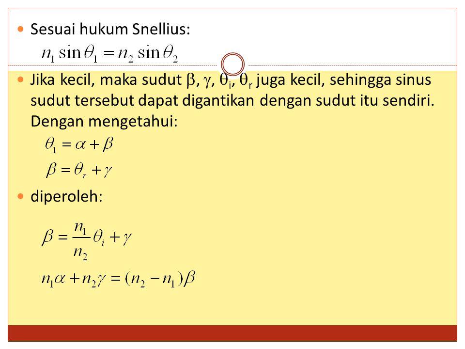 Sesuai hukum Snellius: