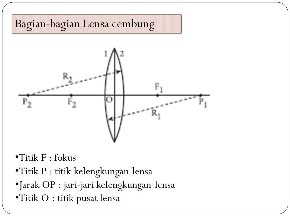 Bagian-bagian Lensa cembung