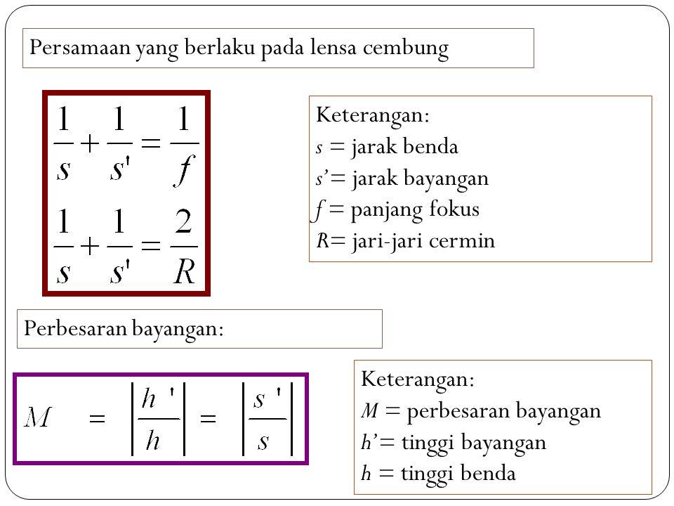 Persamaan yang berlaku pada lensa cembung