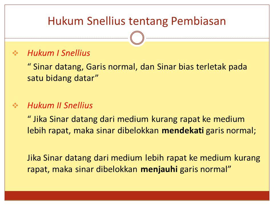 Hukum Snellius tentang Pembiasan