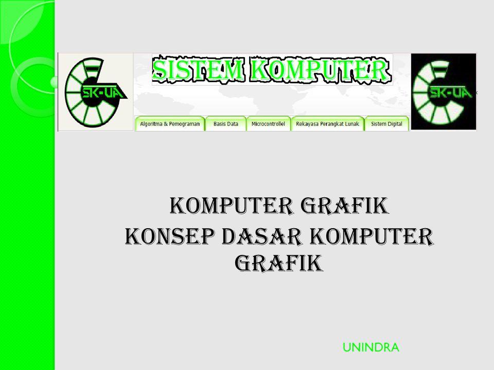 KOMPUTER GRAFIK KONSEP DASAR KOMPUTER GRAFIK