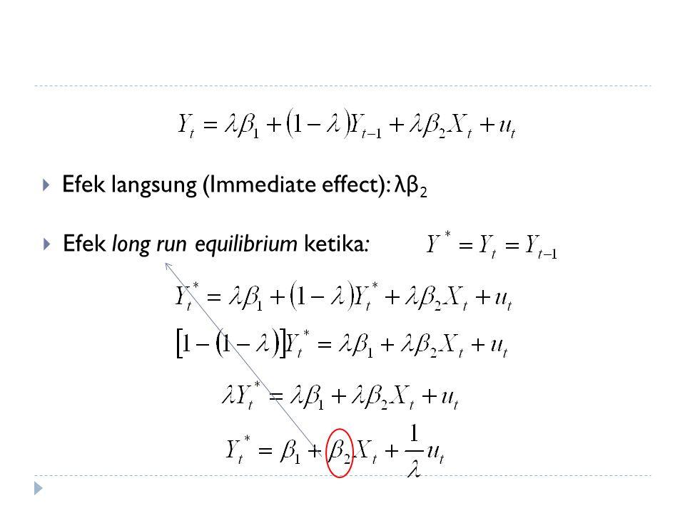 Efek langsung (Immediate effect): λβ2